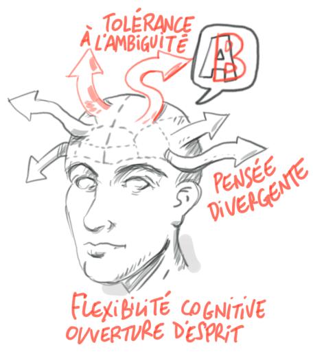 pensée divergente